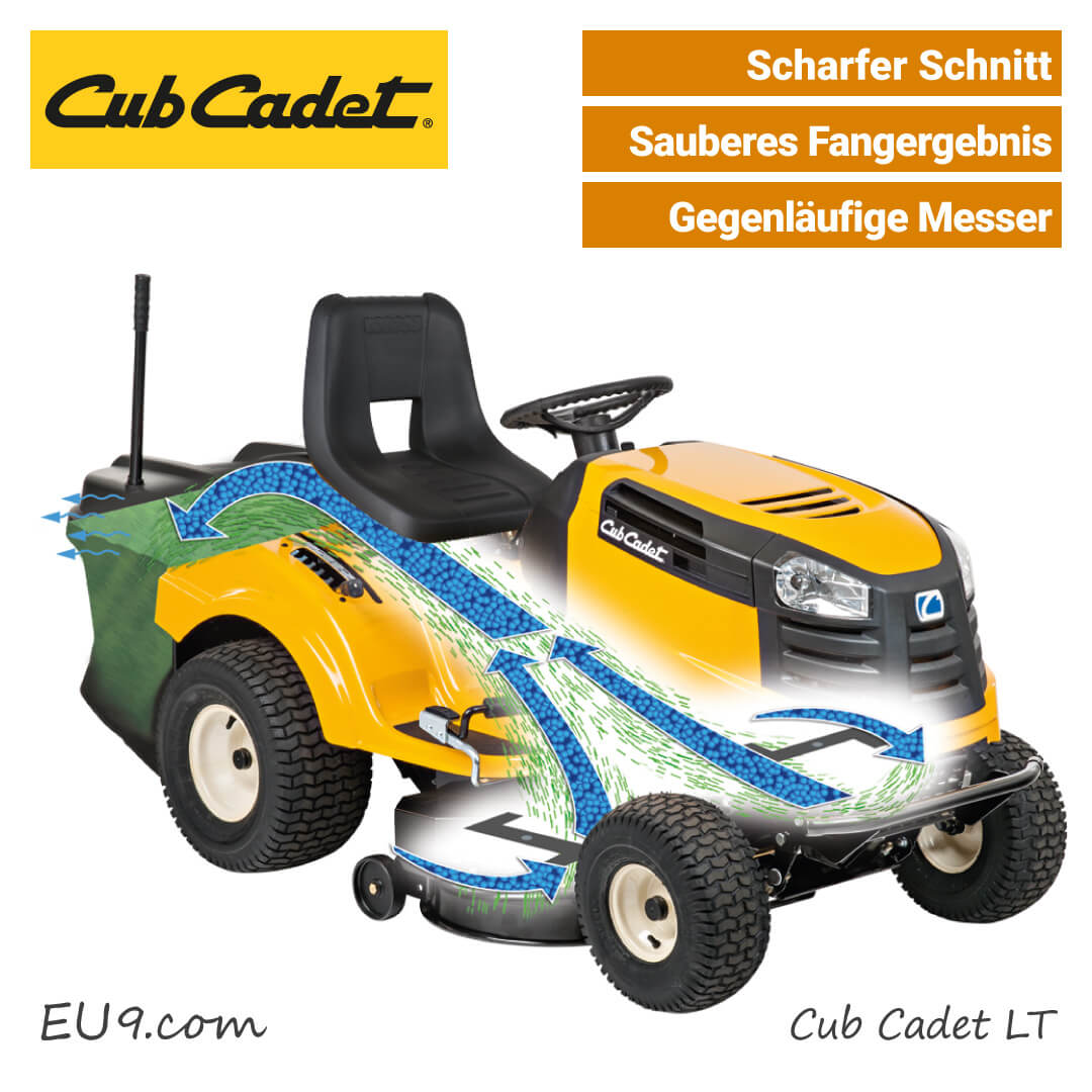 neu 2019 cub cadet lt1 nr92 rasentraktor mit fangkorb. Black Bedroom Furniture Sets. Home Design Ideas