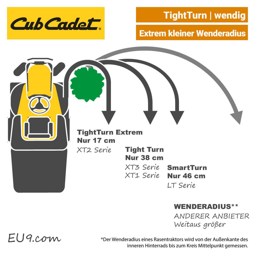 Cub Cadet Wenderadius-Wendekreis EU9