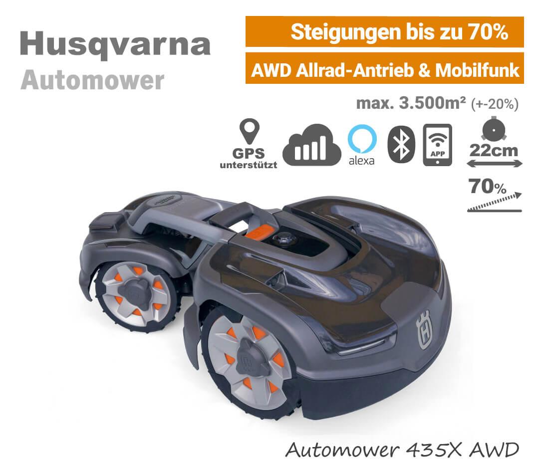 Husqvarna Automower 435X AWD Allrad GPS Ultraschall Mähroboter-Rasenroboter EU9