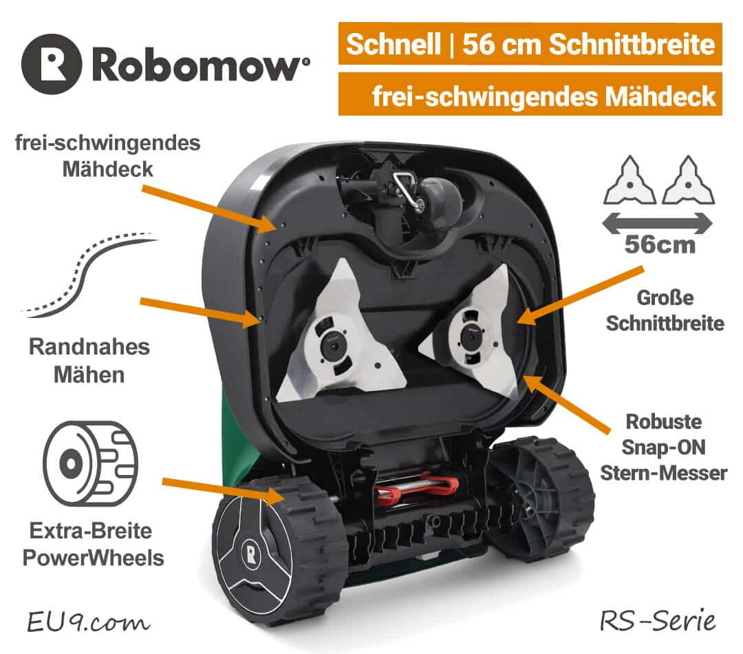 Robomow RS Mähdeck 56 cm Schnittbreite Randnahes Mähen EU9