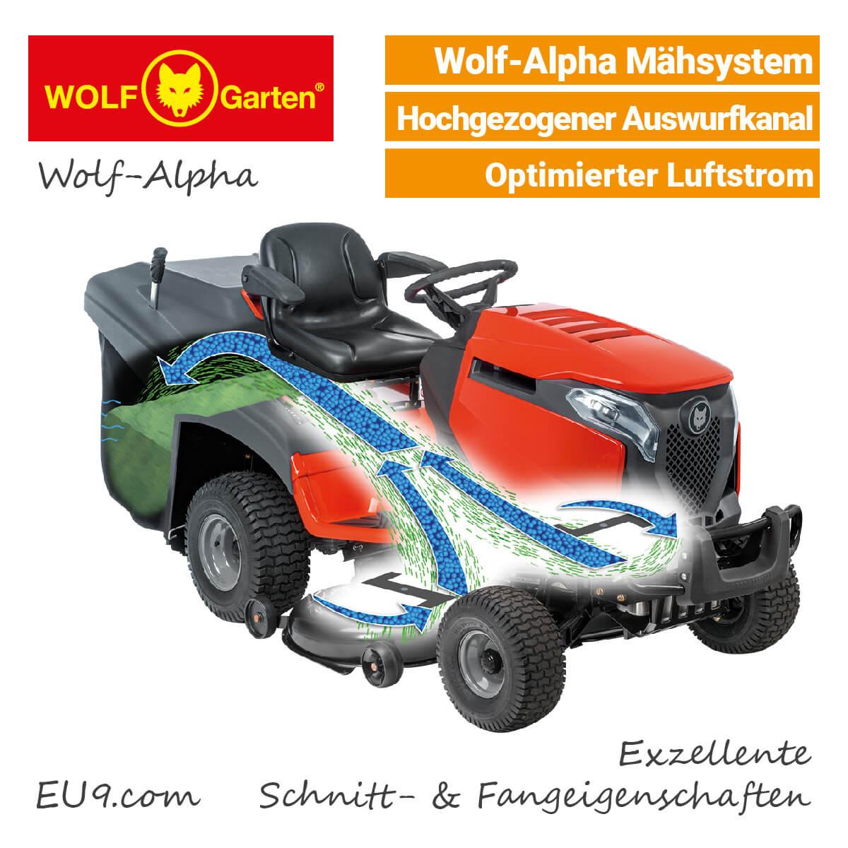 wolf garten alpha h rasentraktor v twin wendig. Black Bedroom Furniture Sets. Home Design Ideas