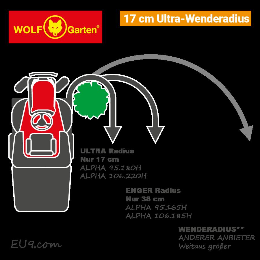 Wolf-Garten Alpha Kleiner Wendekreis Expert-Rasentraktor Aufsitzmäher EU9